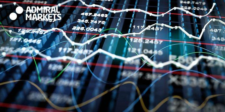 strategie inwestycyjne