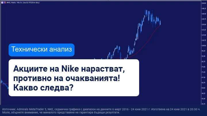 Акциите на Nike нараснаха с 4% след отчета! Ще видим ли нови рекорди?