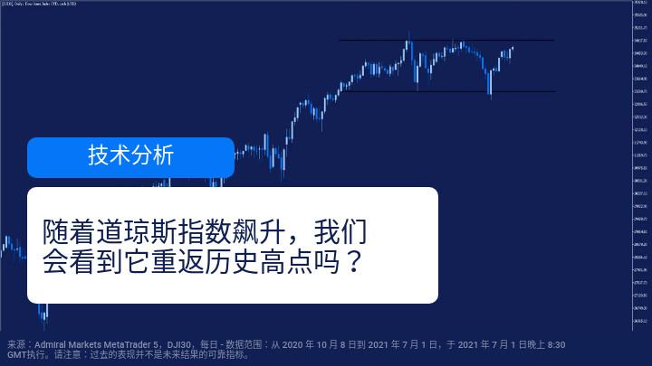 Dow Jones surge