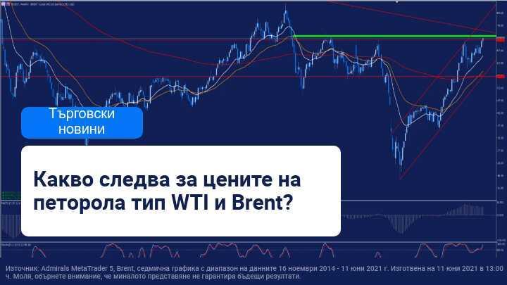 Положителният доклад на ОПЕК подкрепи цените на петрола! Какво следва?