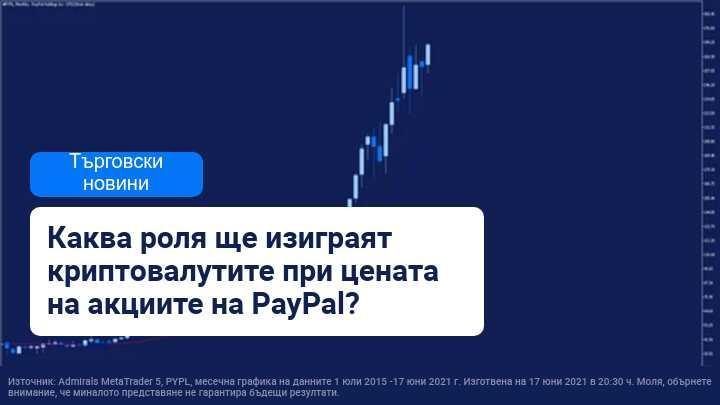 Ще нарасне ли PayPal с 10% след технически пробив?