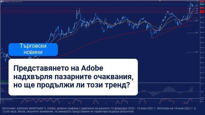 Тримесечните резултати на Adobe надхвърлят пазарните очаквания
