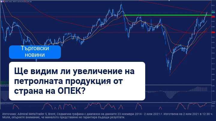 ОПЕК+ може да определени посоката на цените на петрола в краткосрочен план