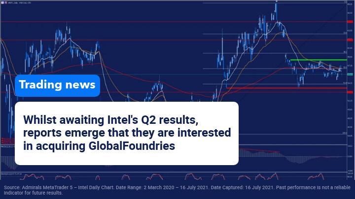 Intel GlobalFoundries