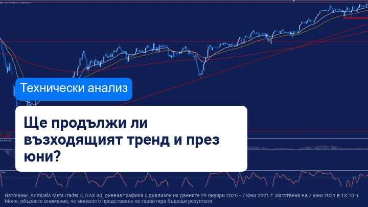 Позитивен месец май на повечето пазари на акции. Какво следва?