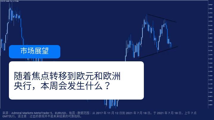 Market_Outlook