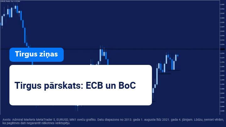 Tirgus pārskats: ECB un BoC