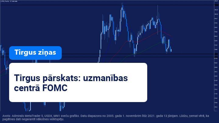 Tirgus pārskats: uzmanības centrā FOMC
