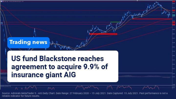 AIG and Blackstone Reach Agreement