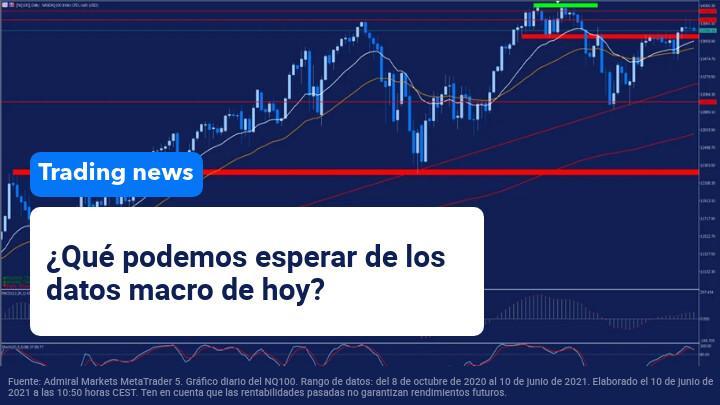 trading news
