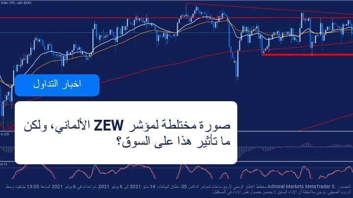 بيانات مختلطة لمؤشر ZEW الألماني