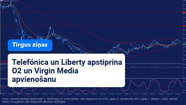 Telefónica un Liberty apstiprina O2 un Virgin Media apvienošanu