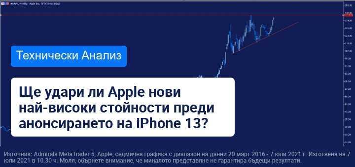 Ще достигне ли Apple рекордни върхове преди пускането на iPhone 13?