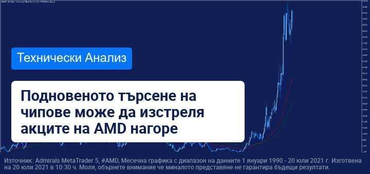 Могат ли акциите на AMD да пробият $100?