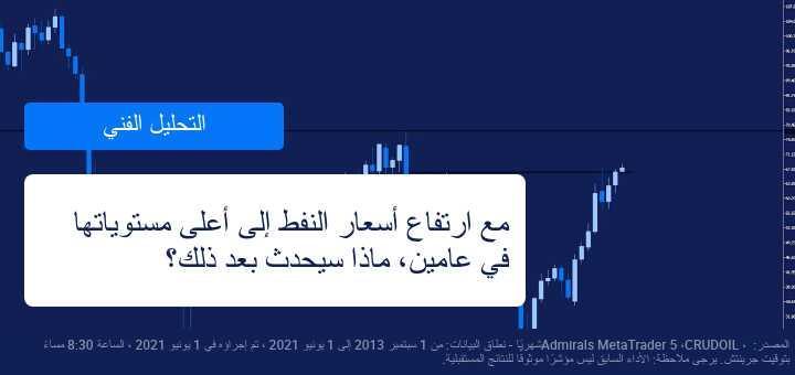 ارتفاع اسعار النفط لأعلى مستوى له خلال عامين