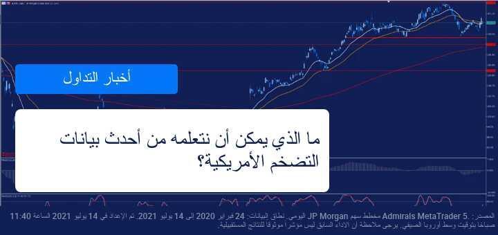 ارباح جي بي مورغان وجولدمان ساكس تفوق توقعات السوق