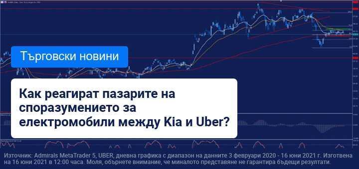 Uber и Kia Motors подписват споразумение в Европа