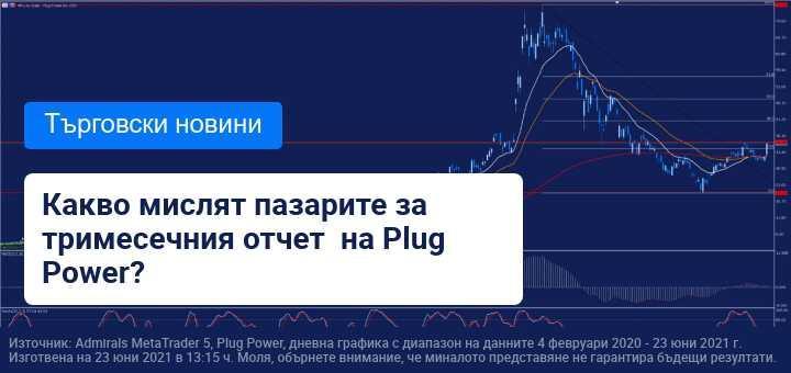 Plug Power представи своите тримесечни резултати! Кое е най-интересното?