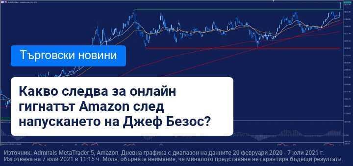 Джеф Безос ще напусне поста главен изпълнителен директор на Amazon