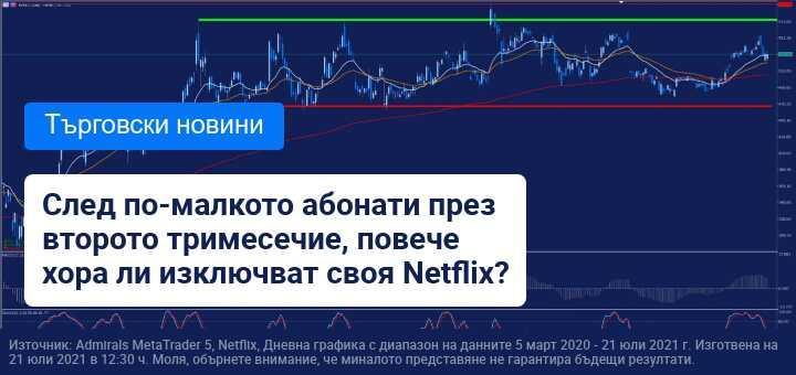 Тримесечните резултати на Netflix показват намаляване на абонатите