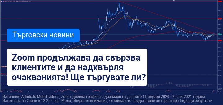 Тримесечните резултати на Zoom нахвърлиха пазарните очаквания
