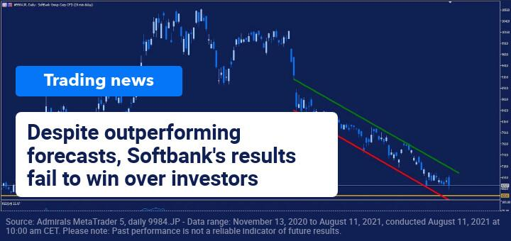 Trading News 11 August