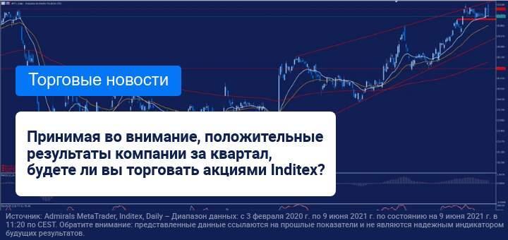 Акции Inditex возобновили рост