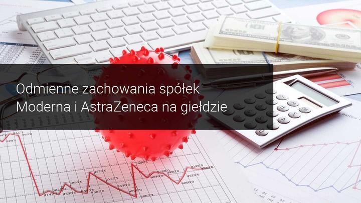 astra zeneca moderna akcje giełda