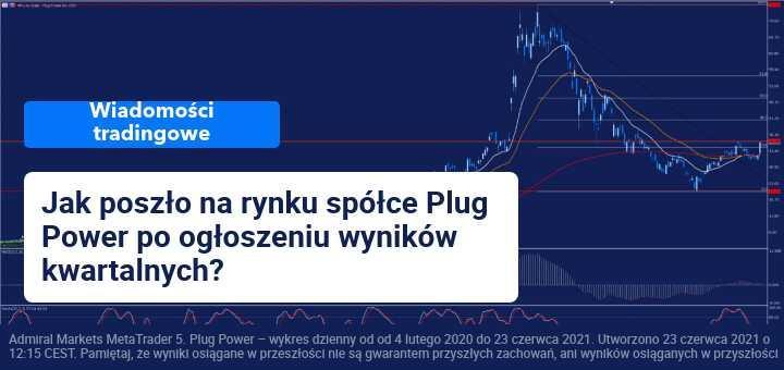 kupno plug power, plugpower giełda