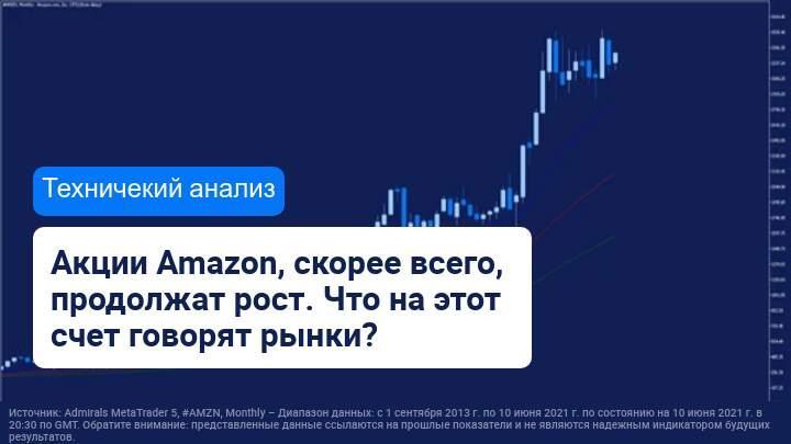 Акции Amazon продолжат рост