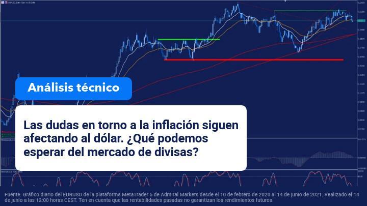 analisis_forex