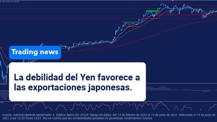 análisis_nikkei_yen