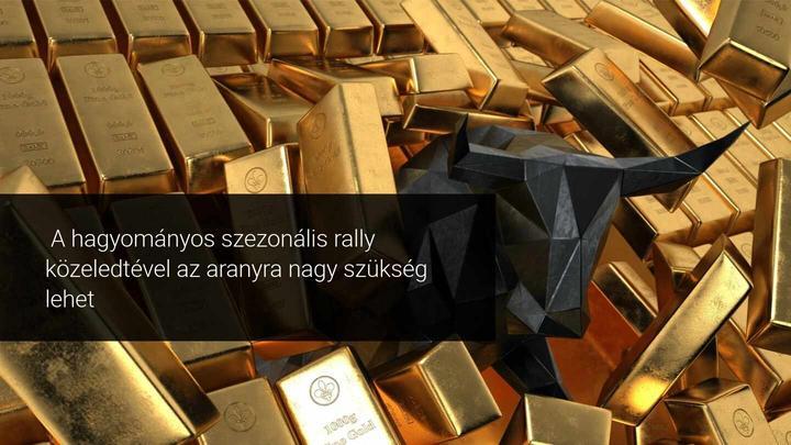 Arany kereskedés