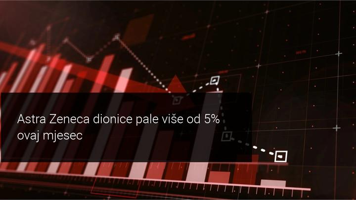 astrazeneca_dionice_pale