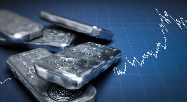 handleiding voor beleggen in zilver