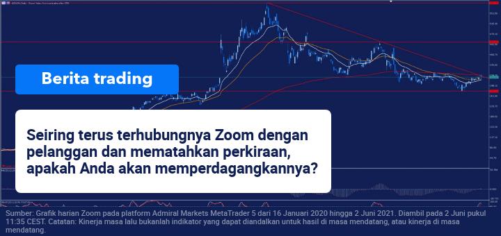 Pendapatan Zoom
