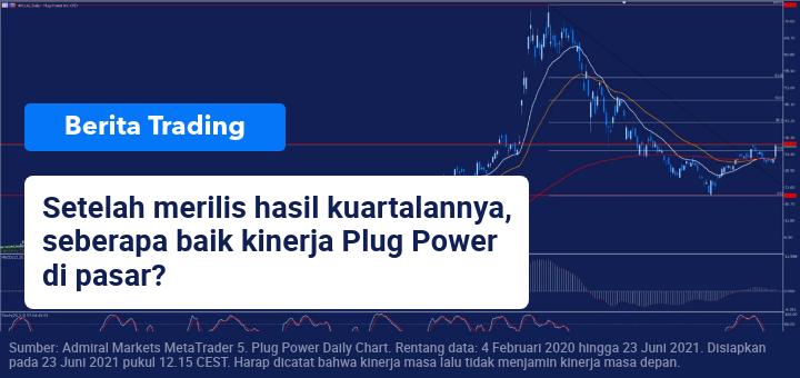 saham plug power