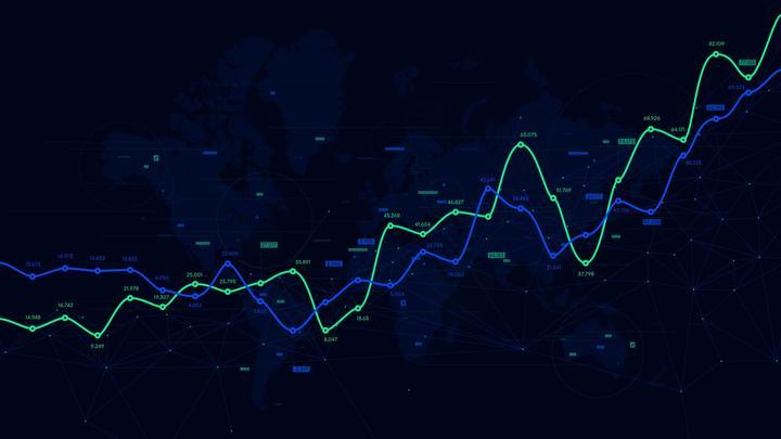 Die besten MT4 Indikatoren und MetaTrader 5 Indikatoren