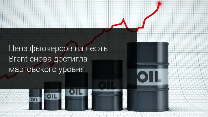 Цена фьючерсов на нефть Brent снова достигла мартовского уровня