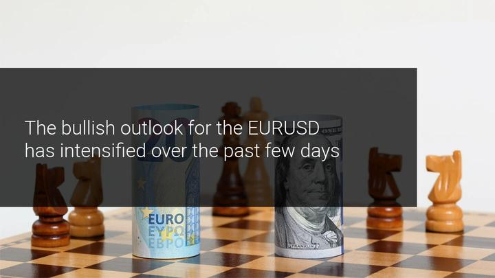 EURUSD recaptures 1.1900 – 1.2000 in the yearly close, here we come