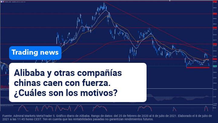 caida_acciones_chinas