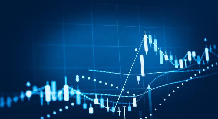 conditions de trading dax 30