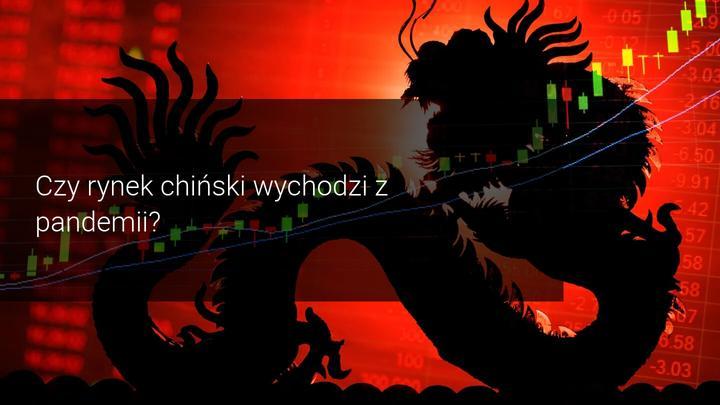 rynek chiński wychodzi z pandemii