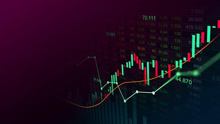 Das DAX Renditedreieck: Wie hoch ist die durchschnittliche Rendite des DAX?