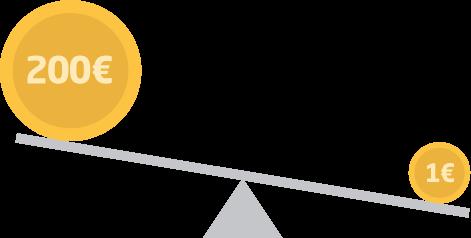 CFD Hebel wählbar, änderbar: 50,100, 200 oder maximal 500 - Sie entscheiden anhand Ihrer Strategie für Forex & CFDs