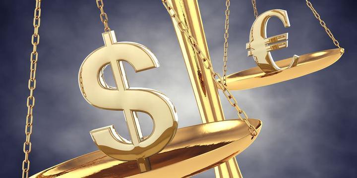Dźwignia finansowa Forex