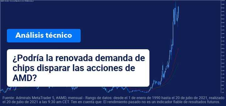 evolucion-acciones-AMD