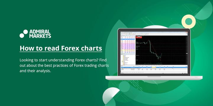 forex charts trading charts