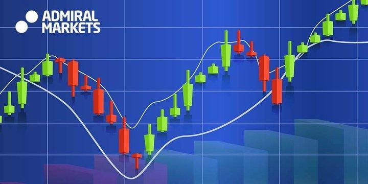 Forex waluty prognozy