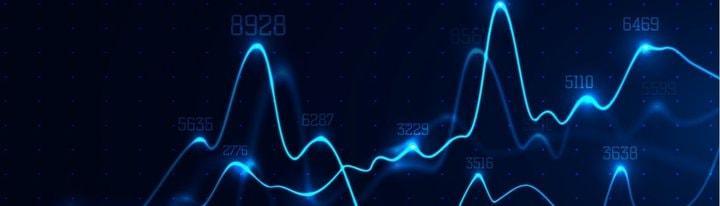 Indicator Aroon